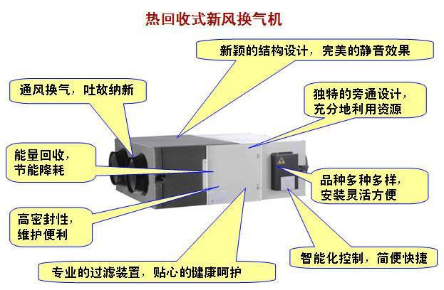 热交换式新风换艺术气机带有气息图片的背景电视墙图片