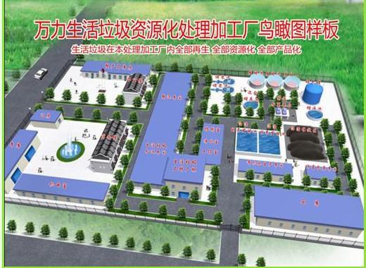 辽宁省沈阳环业生活垃圾资源化机械研究所