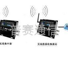 工业无线图片