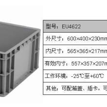 供应丰田专用汽配物流箱EU4622