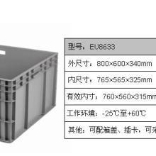 供应丰田专用汽配物流箱EU8633