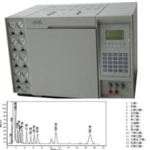 供应白酒分析专用色谱