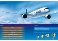 企业最青睐的商旅服务平台