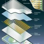 触摸面板传感器组装胶水图片