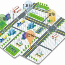 供应车辆GPS定位监控系统