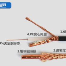 供应200米SYV监控线铜芯铝网监控线综合布线弱电厂家批发