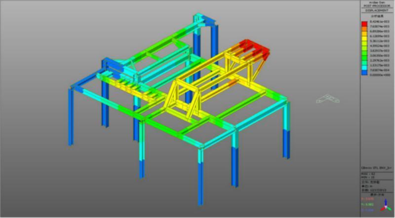 钢结构设备平台设计