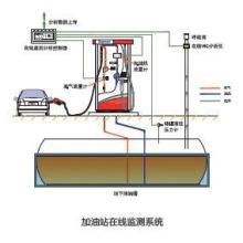 供应酸性气体脱除技术