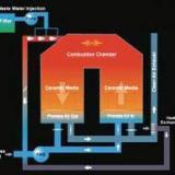 供应青岛CFB锅炉节能改造,青岛CFB锅炉节能改造公司