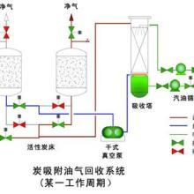 供应深圳化工品库油气回收,深圳化工品库油气回收公司
