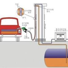 供应化工品库油气回收,化工品库油气回收公司,化工品库油气回收电话