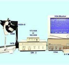 供应电声分析仪1700