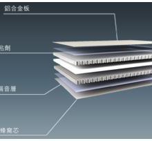 供应铝蜂窝净化板厂家直销,铝蜂窝净化板制造商,铝蜂窝净化板厂家图片