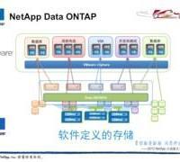代理NetApp存储在苏州市销量