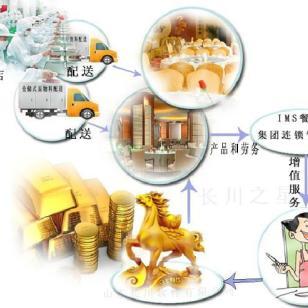 济南餐饮软件图片