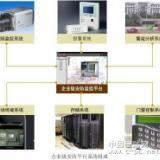 供应南汇安防施工队最优化弱电工程