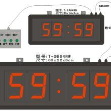 供应工业计时器