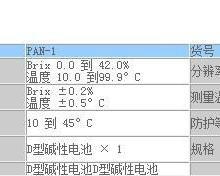 供应PAN-1浸入式数显淬火液折光仪