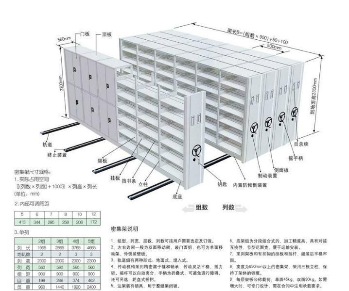 供应广东优质密集柜厂家及报价