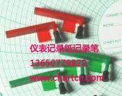 供应赛默飞FORMA900红色记录笔245231