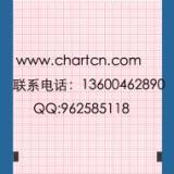 供应广州理邦MFM2胎监纸112